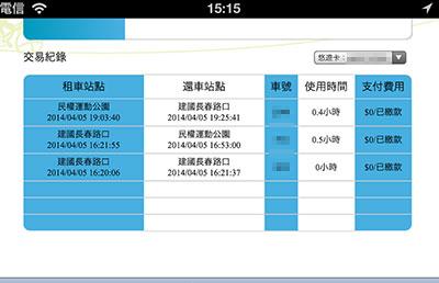 台北で大人気のレンタルサイクル「YouBike」を借りてみた!