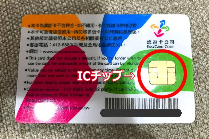 ICチップ付きの悠遊カード