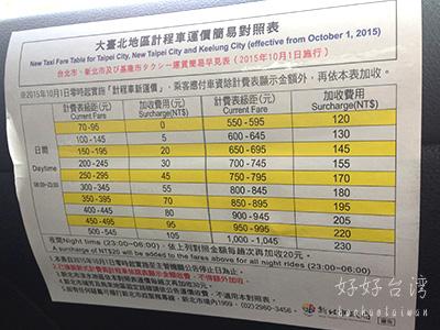タクシー値上げ分の支払い方法