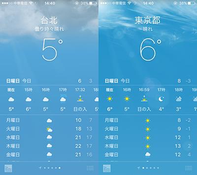 記録的な寒さの台湾、降雪にわく台湾